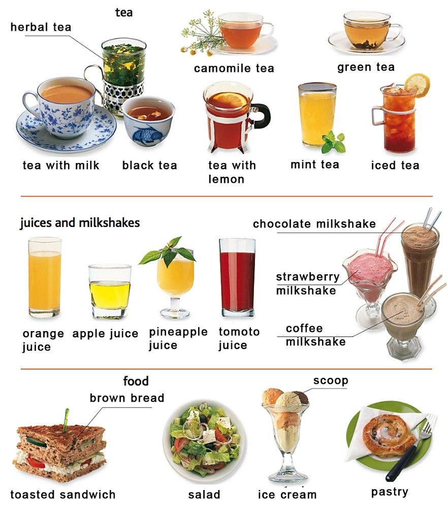 Напитка на английском языке с переводом